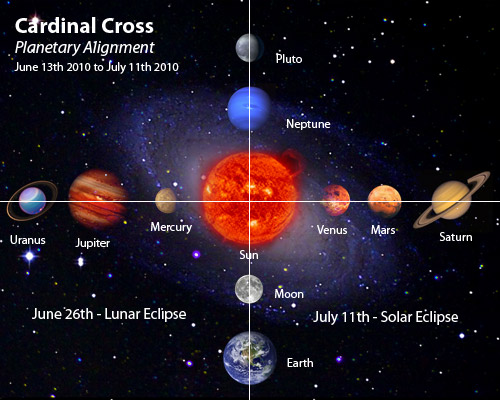 grand cross planets - photo #20